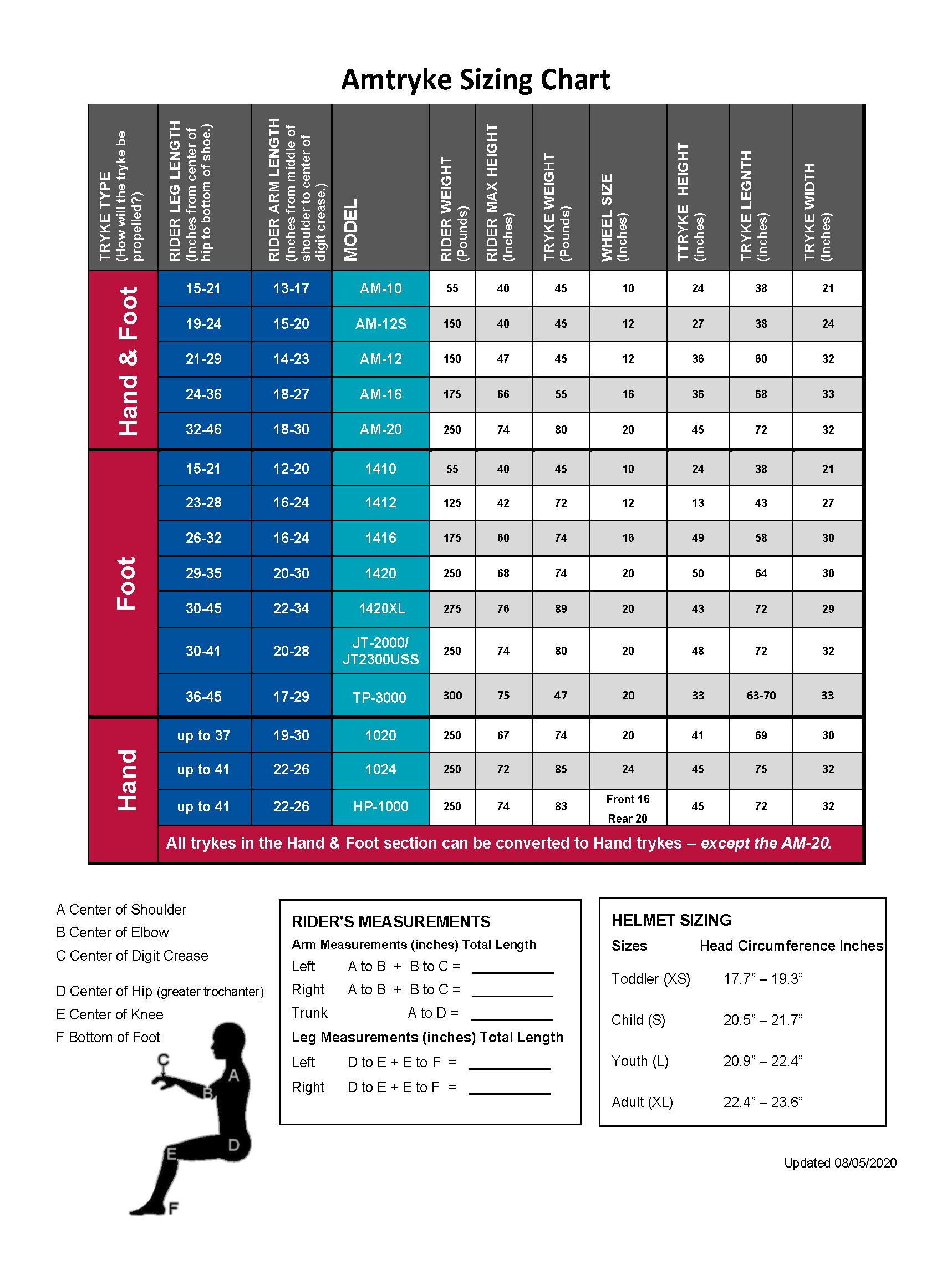 Amtryke-Sizing-Chart-Aug 2020
